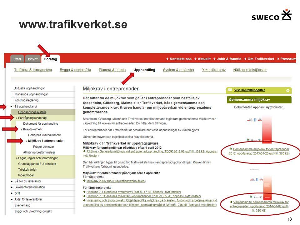 www.trafikverket.se Avslutningsvis vill jag visa denna supertydliga bild på var ni kan hitta kraven på internet.