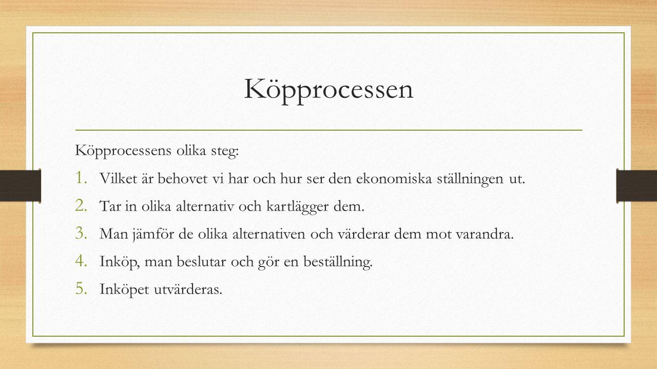 Köpprocessen Köpprocessens olika steg: