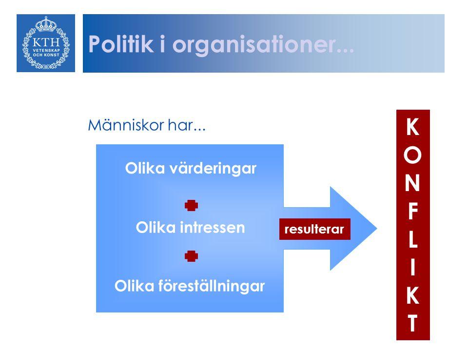 Politik i organisationer...