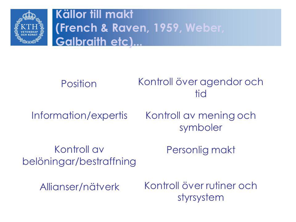 Källor till makt (French & Raven, 1959, Weber, Galbraith etc)...