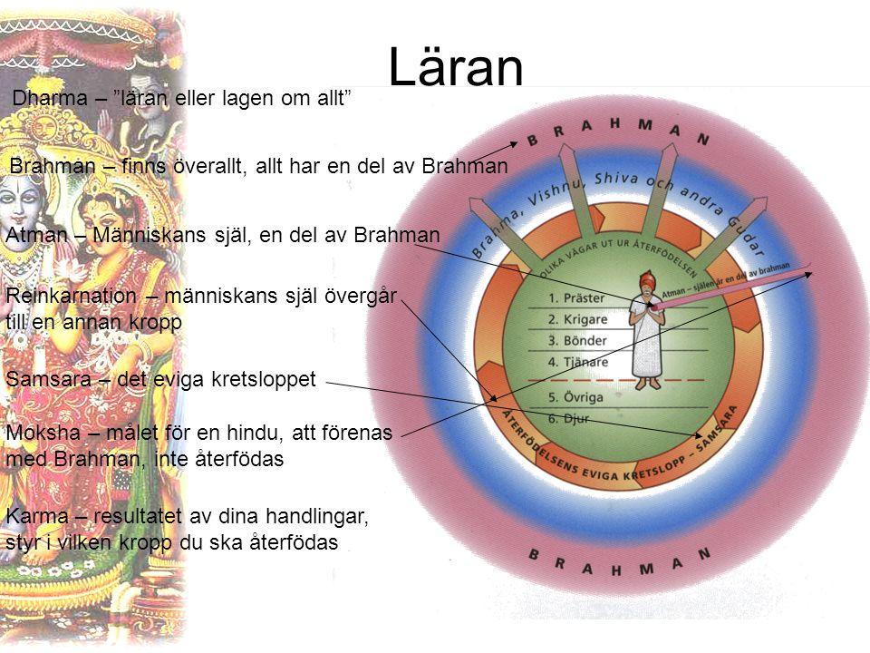 Läran Dharma – läran eller lagen om allt