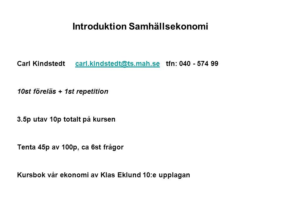 Introduktion Samhällsekonomi