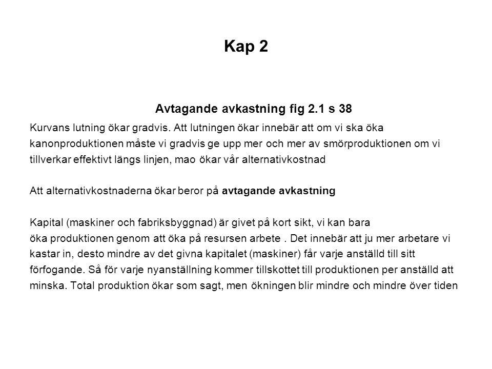 Avtagande avkastning fig 2.1 s 38