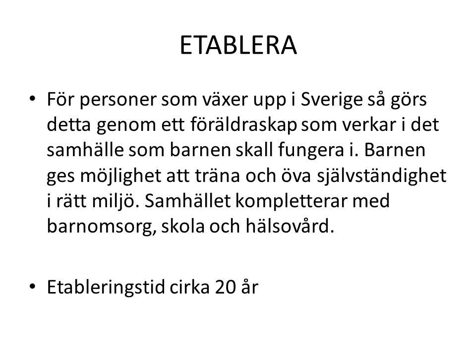 ETABLERA