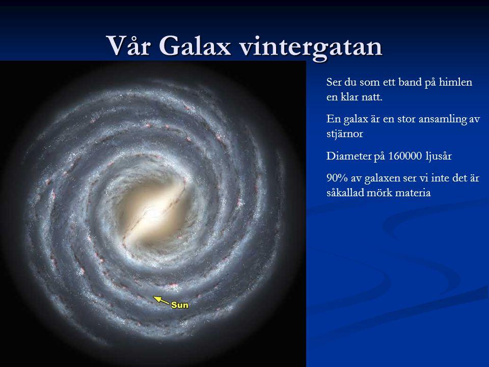 Vår Galax vintergatan Ser du som ett band på himlen en klar natt.