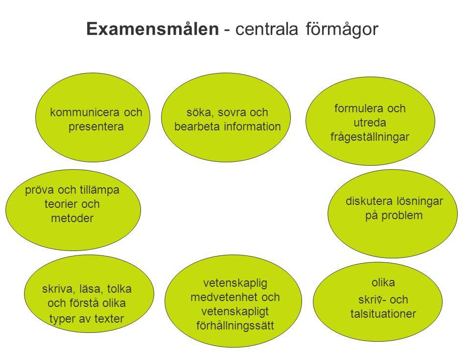 Examensmålen - centrala förmågor