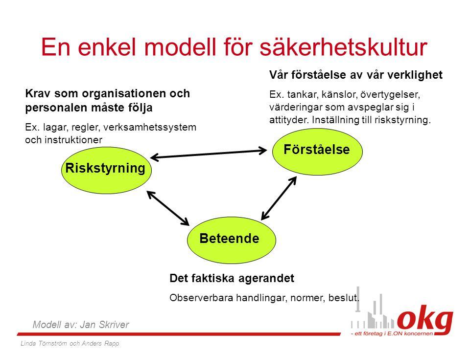 En enkel modell för säkerhetskultur