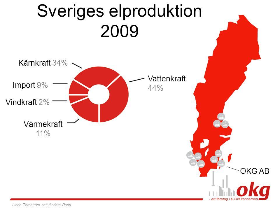Sveriges elproduktion 2009