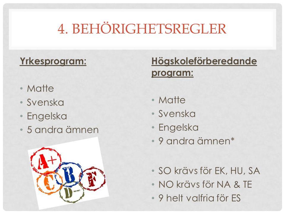 4. BEHÖRIGHETSREGLER Yrkesprogram: Matte Svenska Engelska