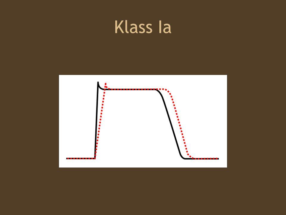 Klass Ia