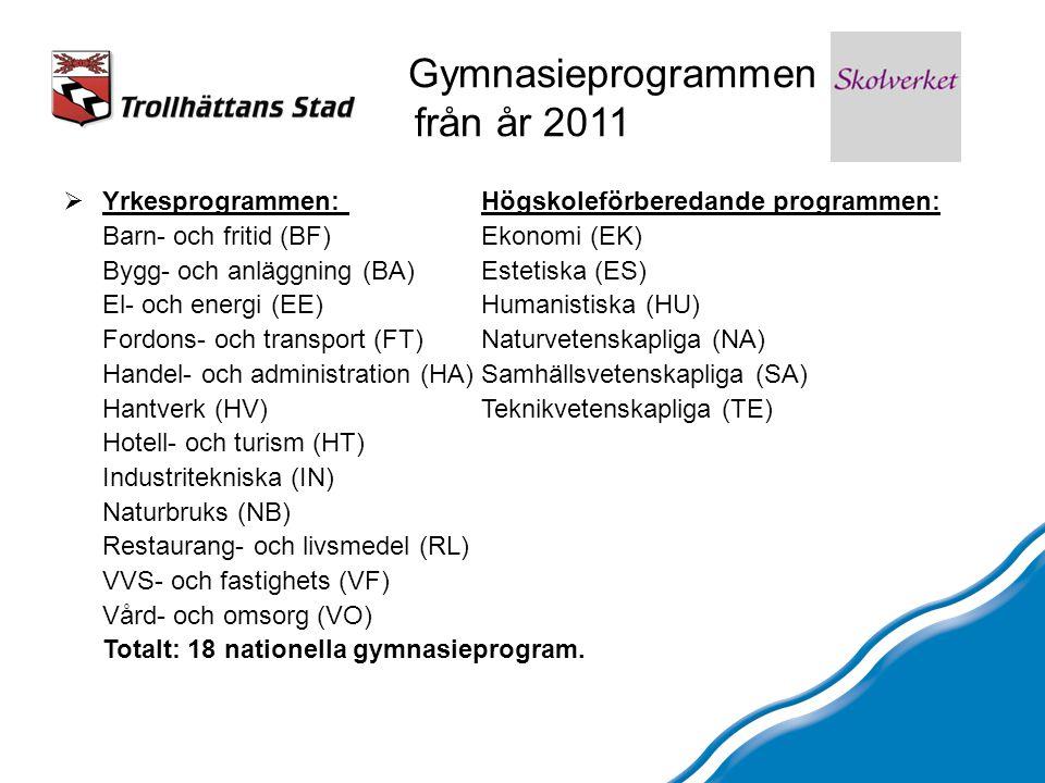 Gymnasieprogrammen från år 2011