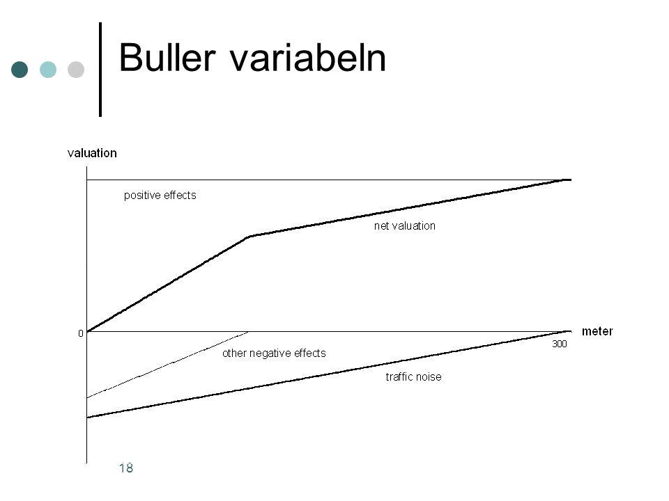 Buller variabeln