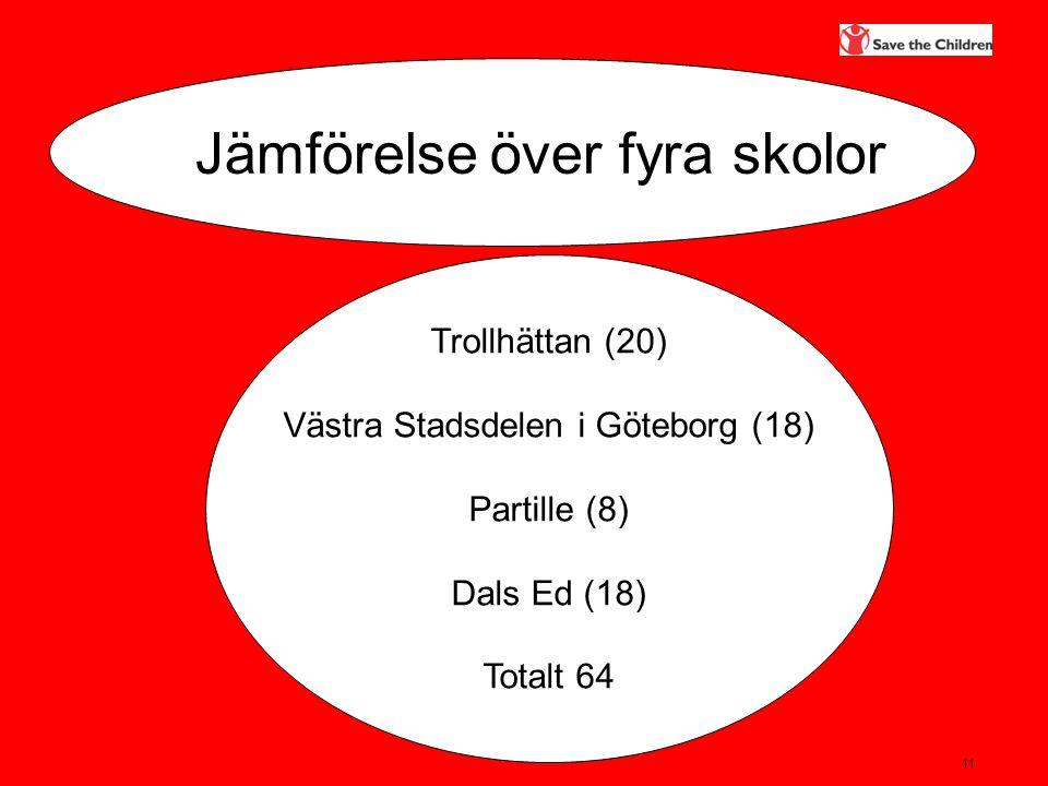 Västra Stadsdelen i Göteborg (18)