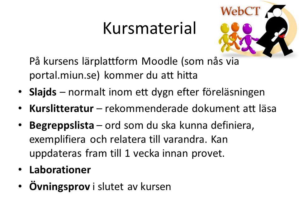 Kursmaterial På kursens lärplattform Moodle (som nås via portal.miun.se) kommer du att hitta. Slajds – normalt inom ett dygn efter föreläsningen.