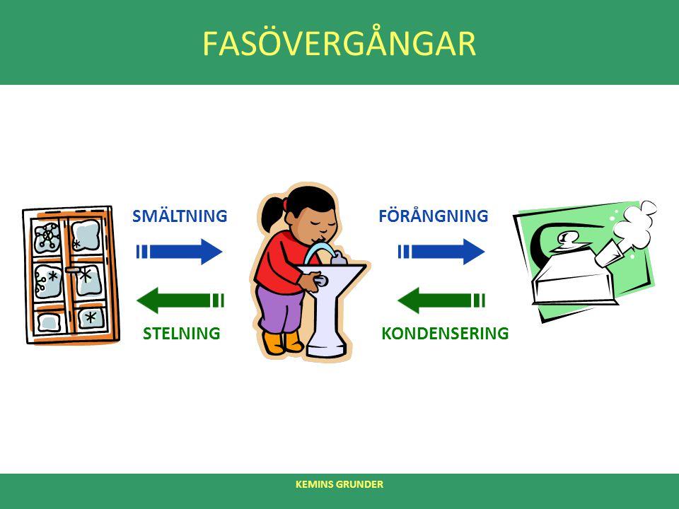FASÖVERGÅNGAR SMÄLTNING FÖRÅNGNING STELNING KONDENSERING