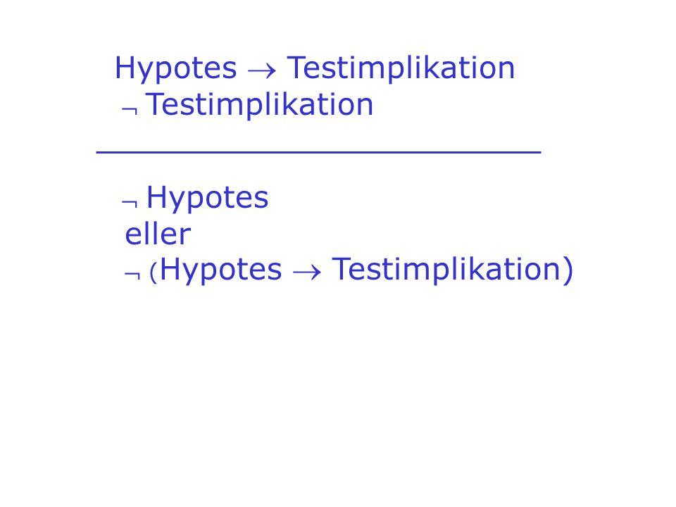 Hypotes  Testimplikation