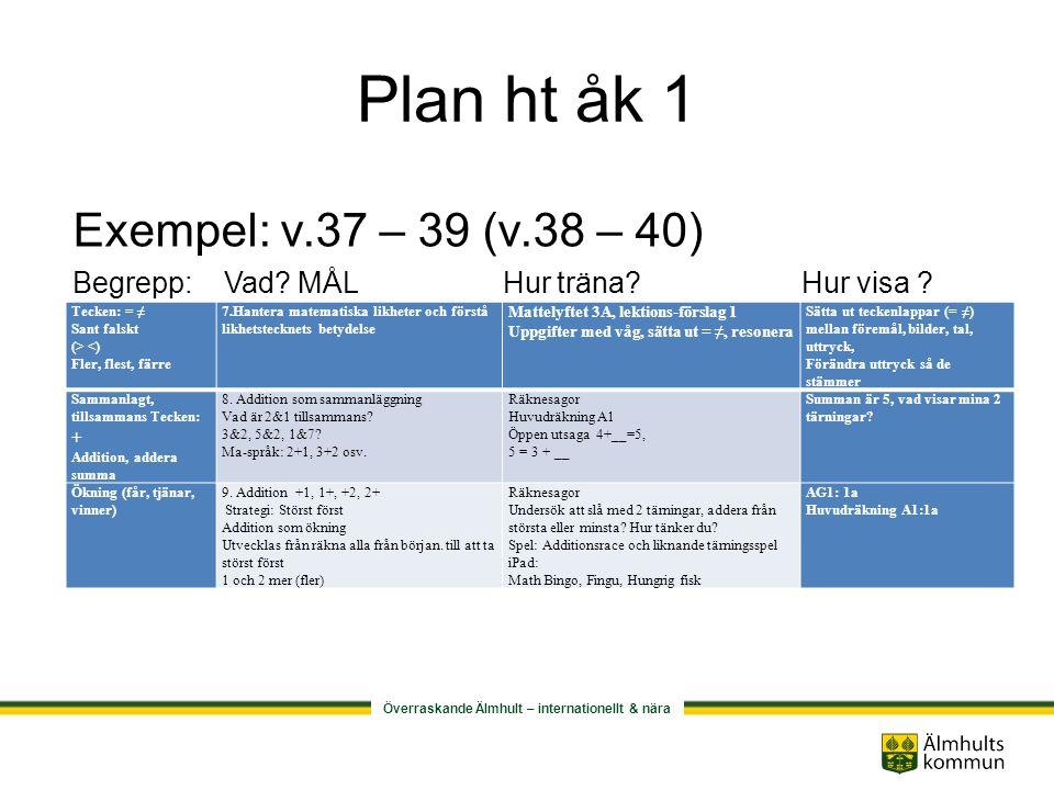 Plan ht åk 1 Exempel: v.37 – 39 (v.38 – 40)