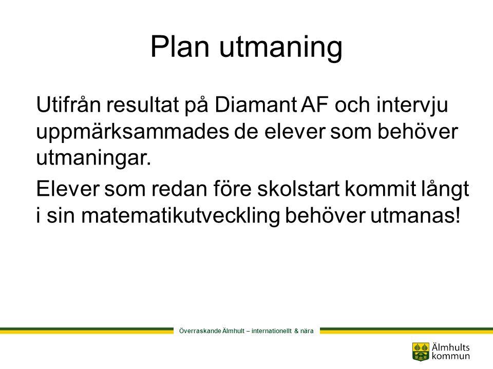 Plan utmaning Utifrån resultat på Diamant AF och intervju uppmärksammades de elever som behöver utmaningar.