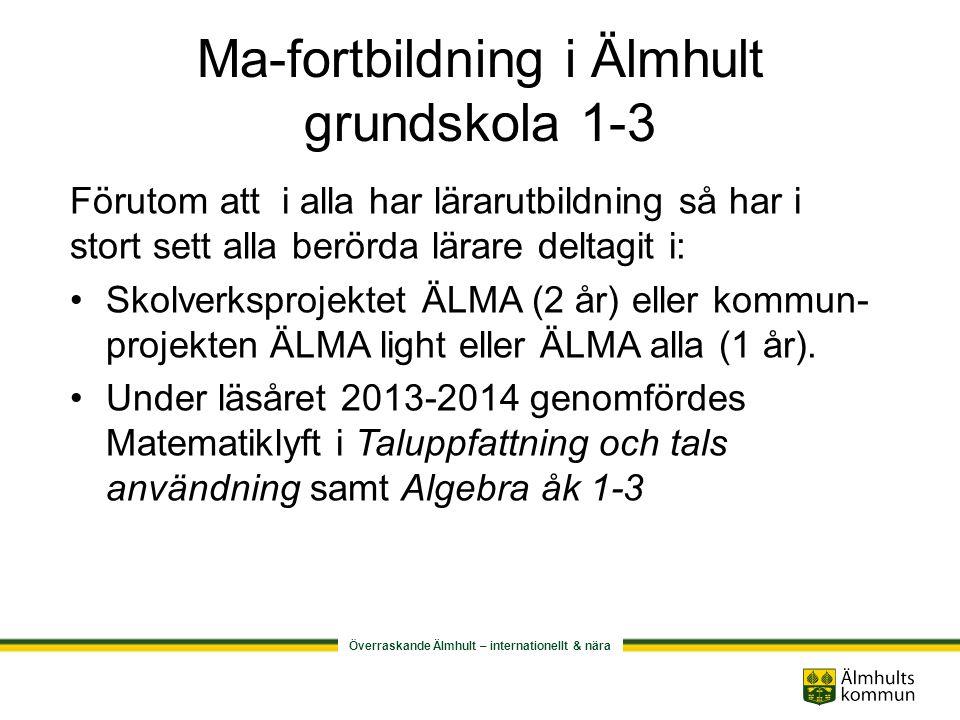 Ma-fortbildning i Älmhult grundskola 1-3