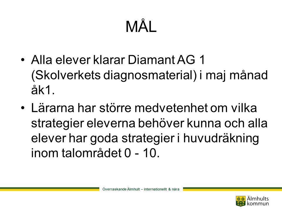 MÅL Alla elever klarar Diamant AG 1 (Skolverkets diagnosmaterial) i maj månad åk1.