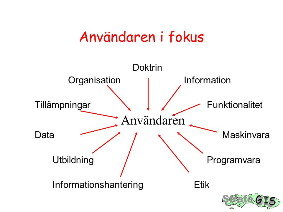 Användaren i fokus Organisation Information