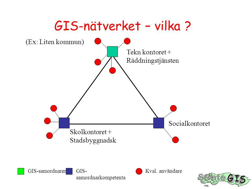 GIS-nätverket – vilka (Ex: Liten kommun)