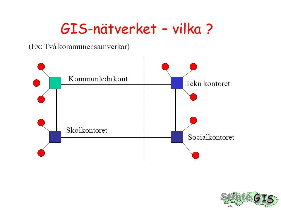 GIS-nätverket – vilka (Ex: Två kommuner samverkar) Kommunledn kont
