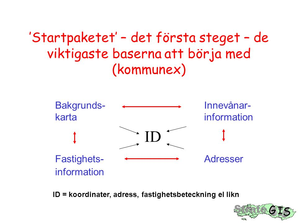 Fastighets- Adresser information