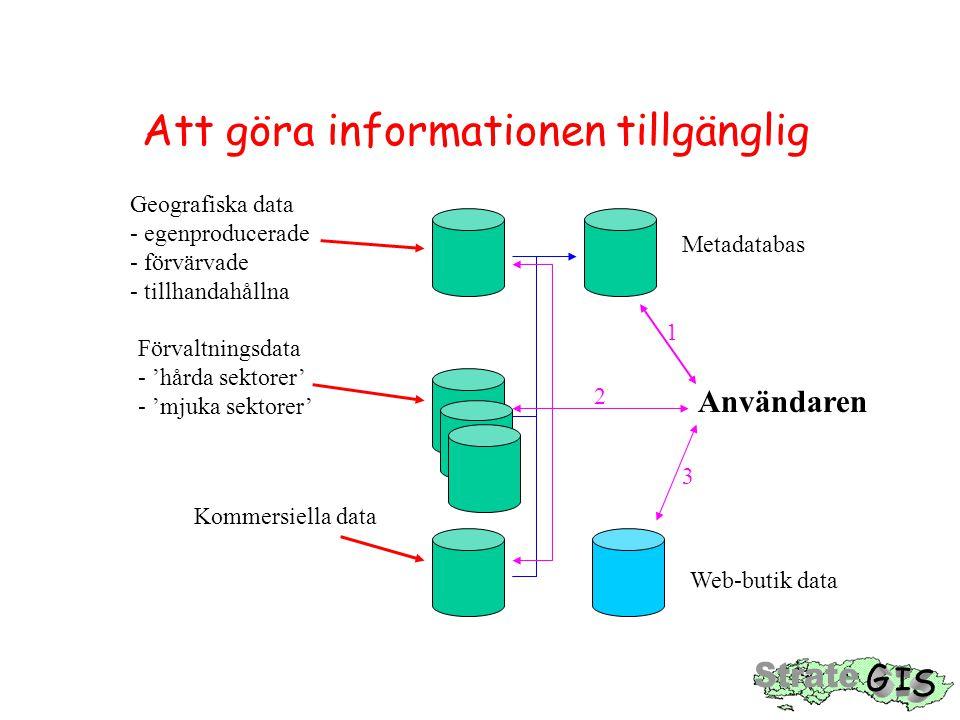 Att göra informationen tillgänglig