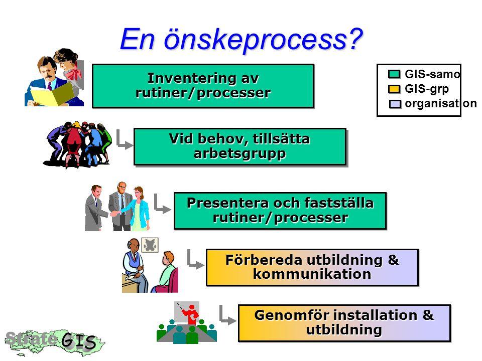 Inventering av rutiner/processer