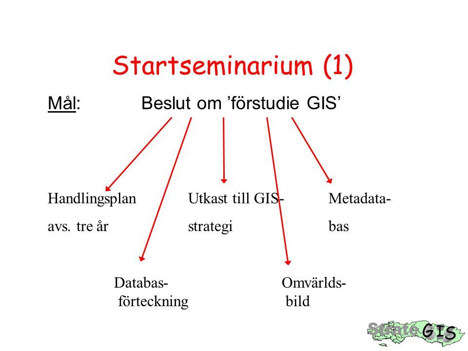 Startseminarium (1) Mål: Beslut om 'förstudie GIS'