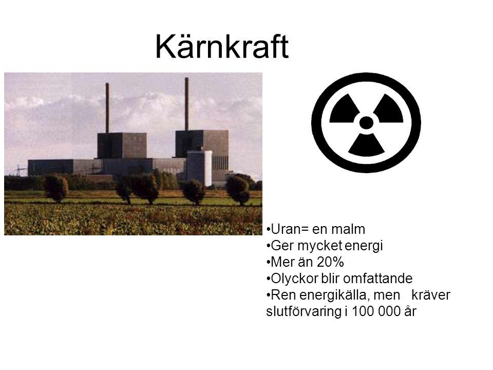 Kärnkraft Uran= en malm Ger mycket energi Mer än 20%