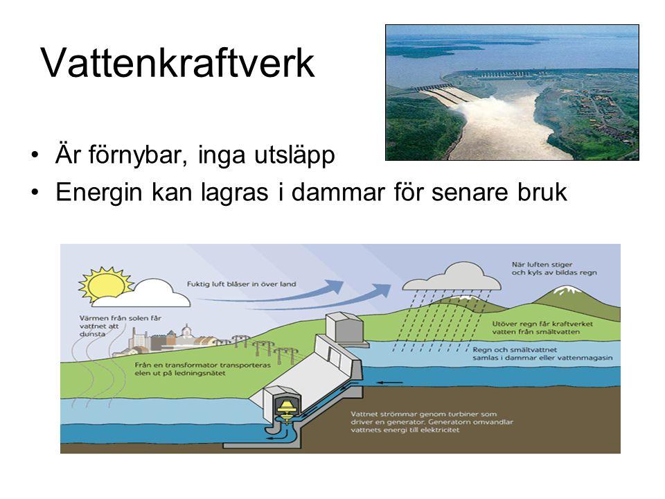 Vattenkraftverk Är förnybar, inga utsläpp