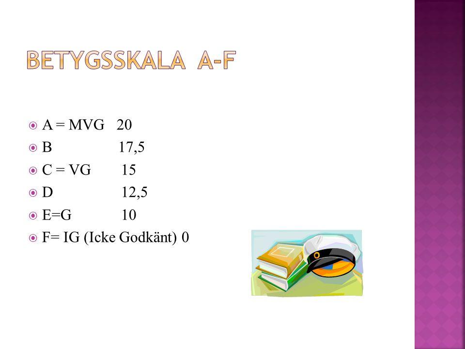 Betygsskala A-F A = MVG 20 B 17,5 C = VG 15 D 12,5 E=G 10