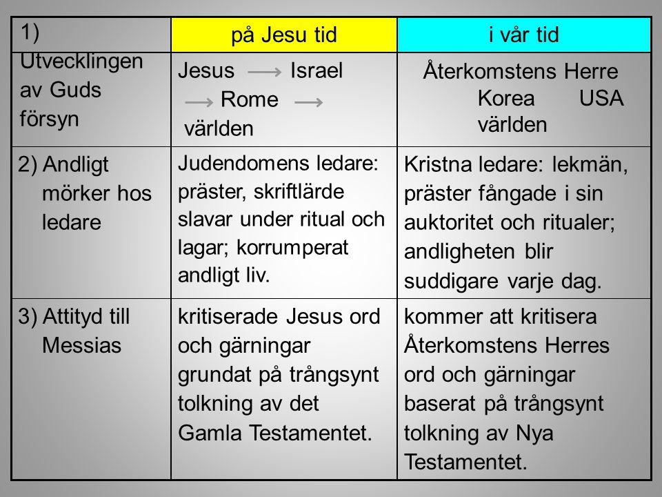 1) Utvecklingen av Guds försyn på Jesu tid i vår tid