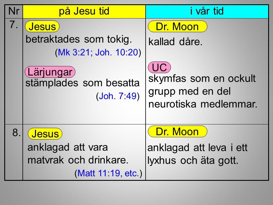 Nr på Jesu tid. i vår tid. betraktades som tokig. (Mk 3:21; Joh. 10:20) 7. Jesus. kallad dåre.