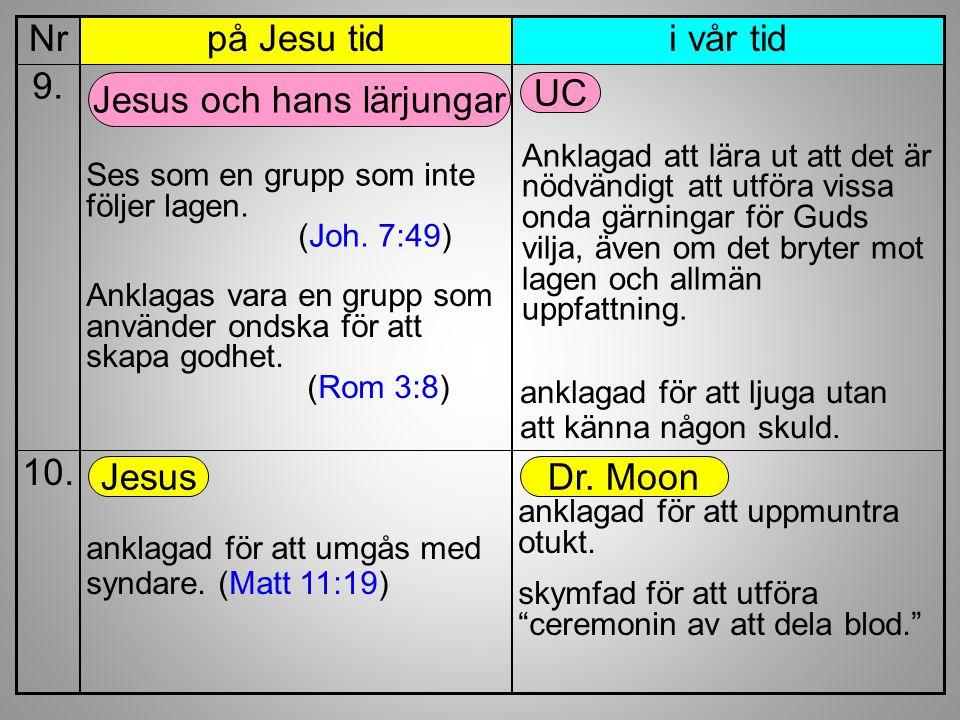 Jesus och hans lärjungar