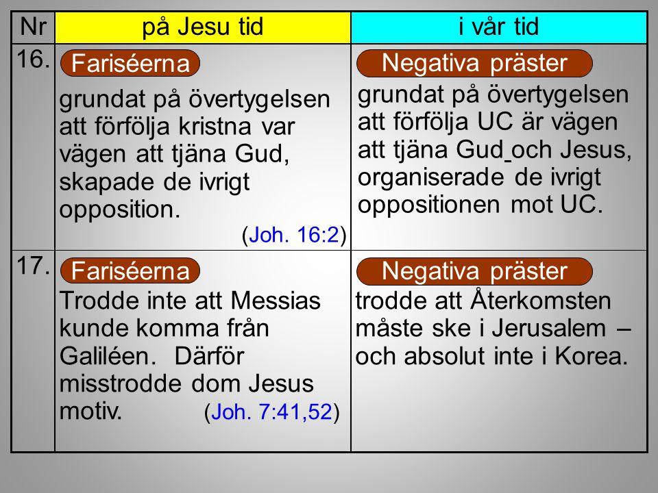 Nr på Jesu tid. i vår tid. grundat på övertygelsen att förfölja kristna var vägen att tjäna Gud, skapade de ivrigt opposition.