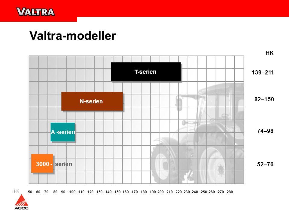 Valtra-modeller HK T-serien 139–211 82–150 N-serien 74–98 A -serien