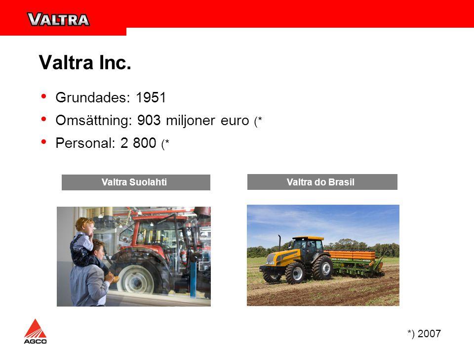 Valtra Inc. Grundades: 1951 Omsättning: 903 miljoner euro (*