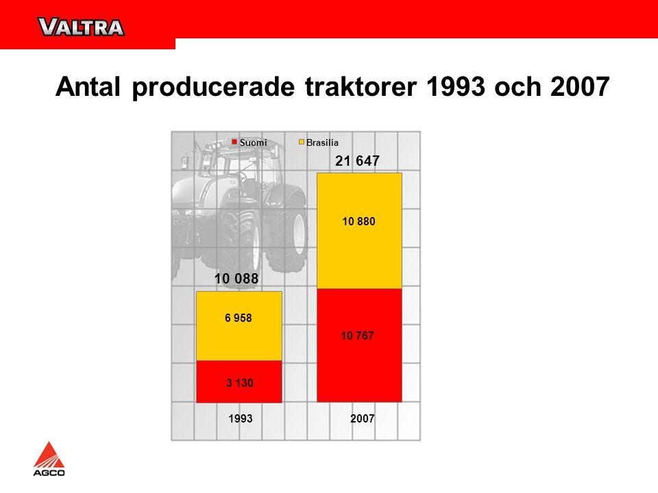 Antal producerade traktorer 1993 och 2007