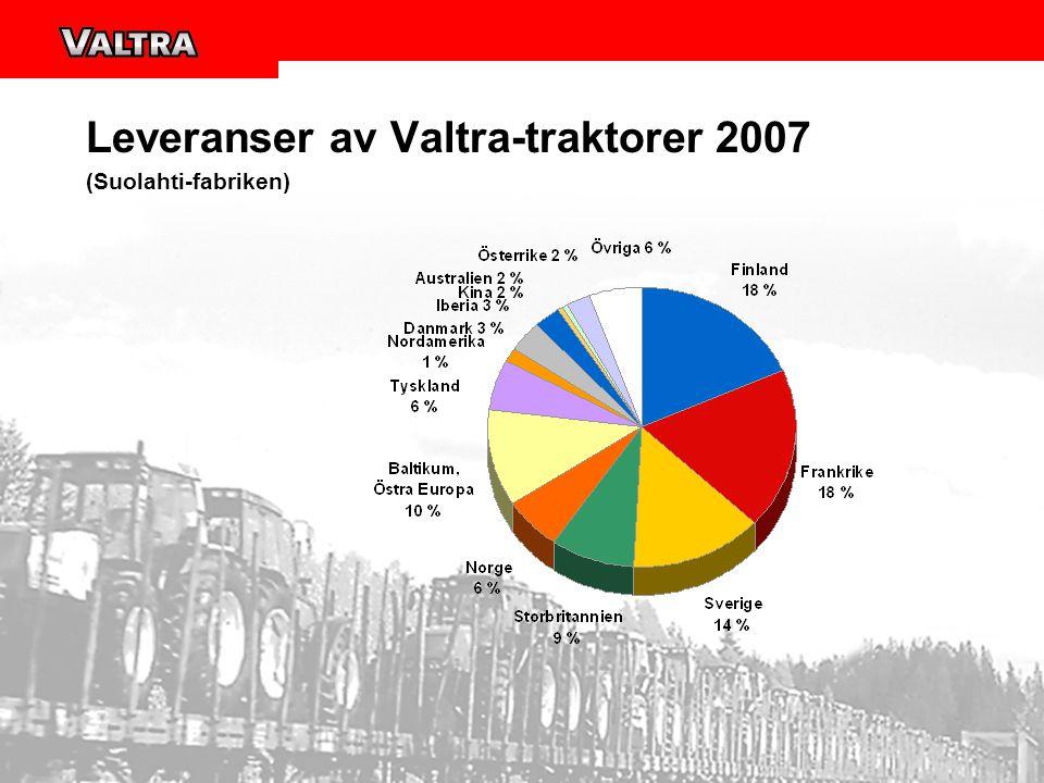 Leveranser av Valtra-traktorer 2007 (Suolahti-fabriken)