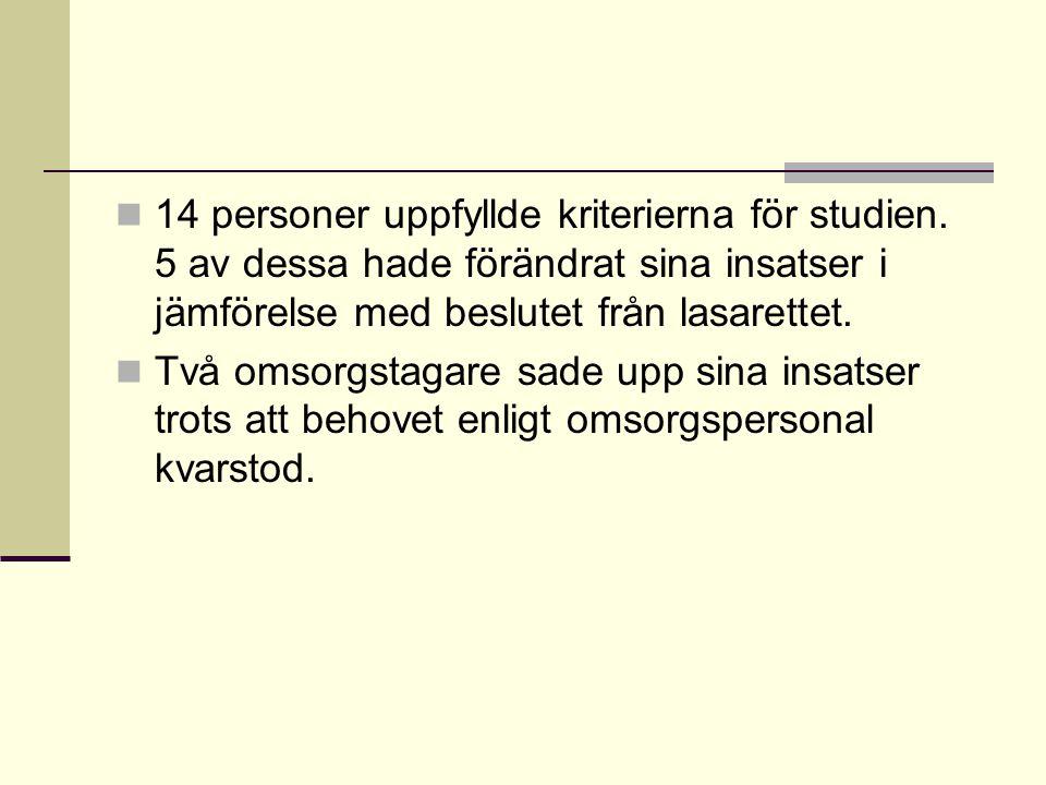 14 personer uppfyllde kriterierna för studien