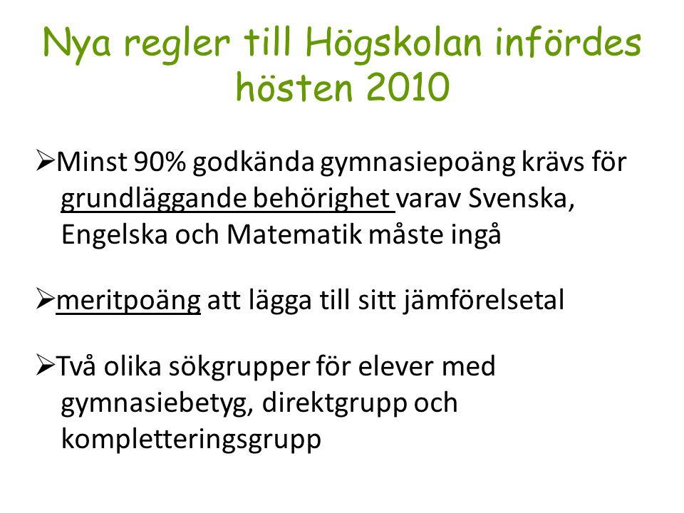 Nya regler till Högskolan infördes hösten 2010
