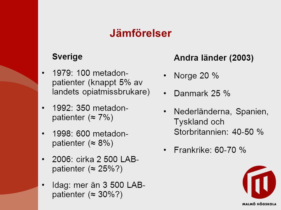 Jämförelser Sverige. 1979: 100 metadon-patienter (knappt 5% av landets opiatmissbrukare) 1992: 350 metadon-patienter (≈ 7%)