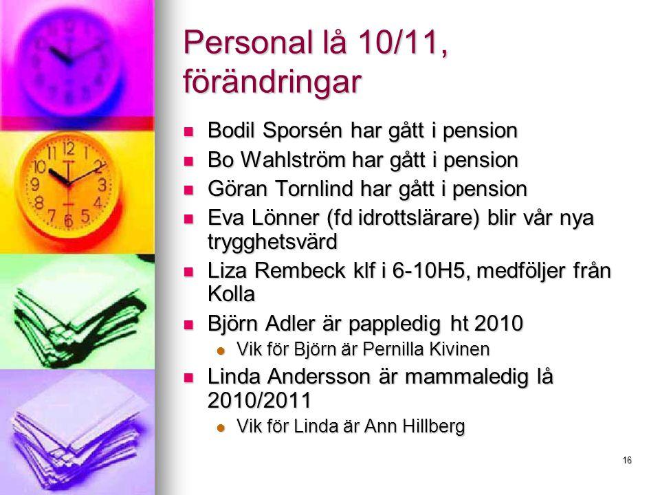 Personal lå 10/11, förändringar