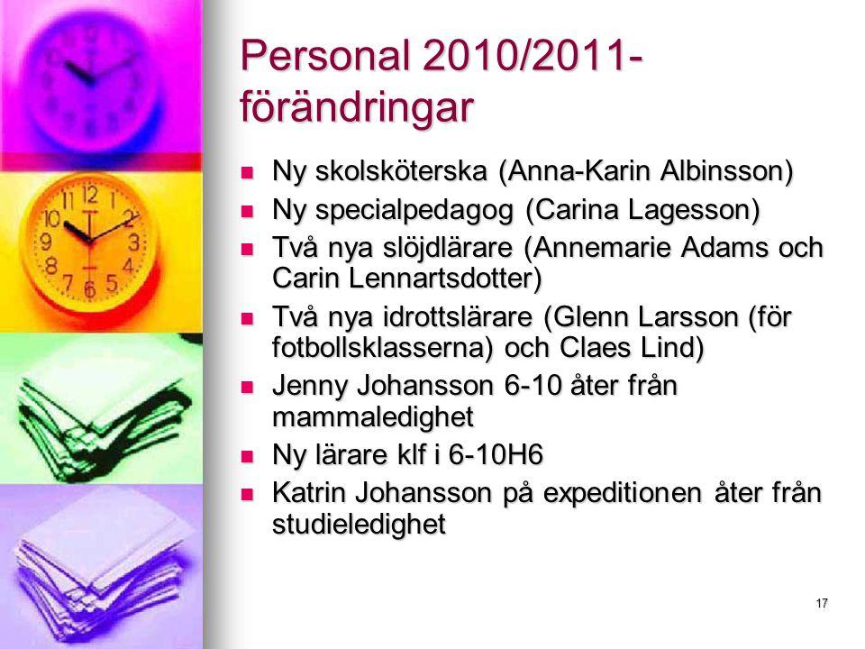 Personal 2010/2011- förändringar
