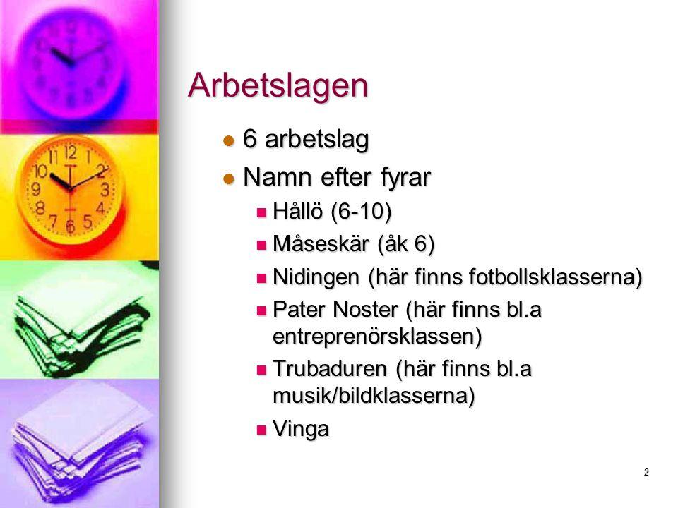 Arbetslagen 6 arbetslag Namn efter fyrar Hållö (6-10) Måseskär (åk 6)