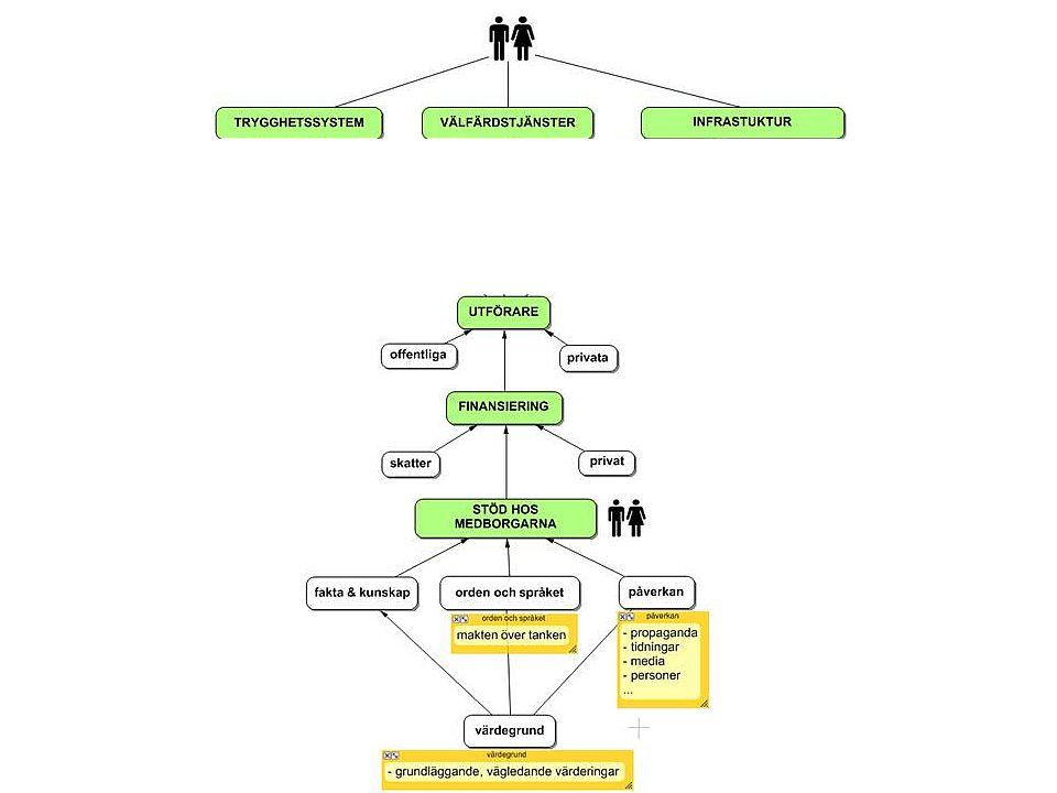 Nästa steg är att bestämma vilka som ska vara utförare, offentlig sektor eller privata företag