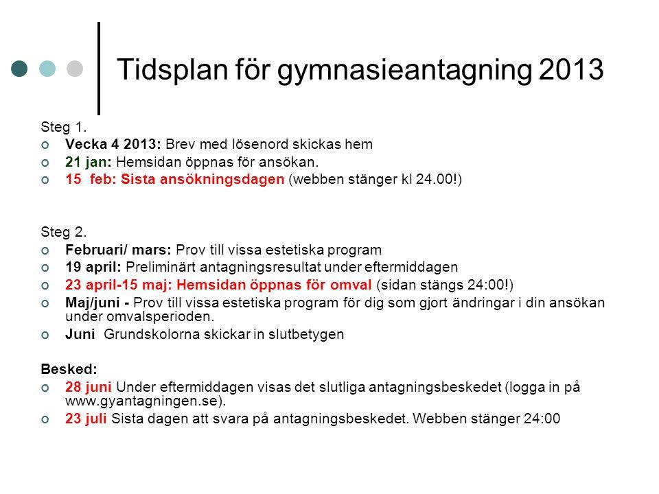 Tidsplan för gymnasieantagning 2013
